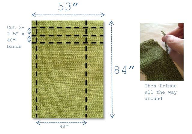 DIY Drapery Panels - Green Tablecloth to Cut